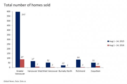 home-sales_0