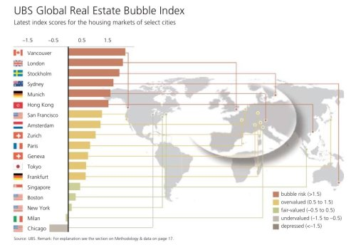 ubs-house-bubbles-2016